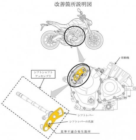 yamaha-fz-09-recall- shift cam segment stopper