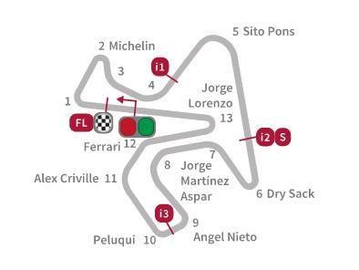 Data dan fakta motogp Jerez 2015 01Pertamax7.com
