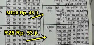 harga yamaha MT25 Rp. 45 juta pas OTR jakarta detail