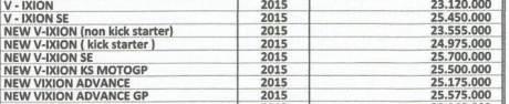 harga yamaha new vixion advance 2015 jatim