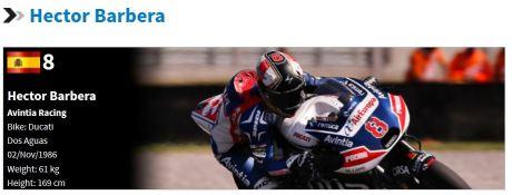 Hector Barberra break 350 km per hours on motogp mugello 2015