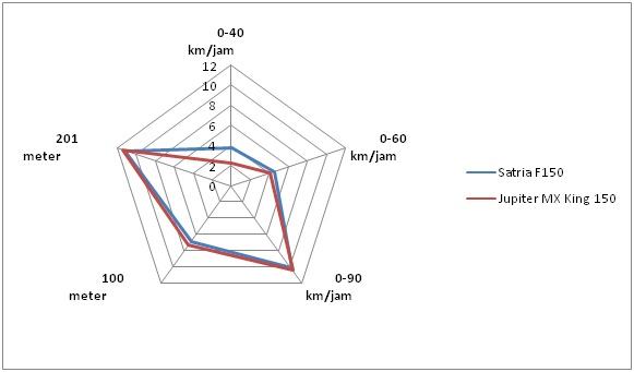 Wiring diagram motor yamaha jupiter image collections jzgreentown wiring diagram jupiter mx diagram free printable jzgreentown asfbconference2016 Images