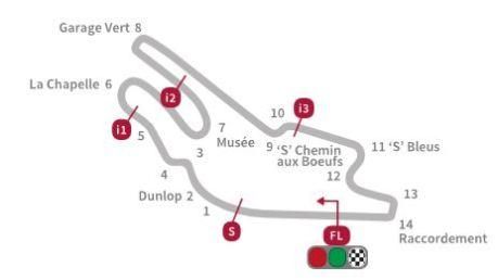 Lay Out motogp Le Mans 03Pertamax7.com