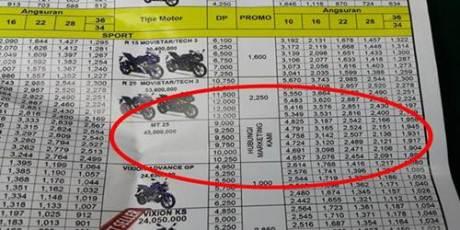 harga yamaha MT-25 Rp.45 juta di Pekan raya jakarta 2015