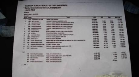 Hasil Komplit Yamaha Sunday Race Seri 2, pestanya R15, R25 dan R6 05 pertamax7.com