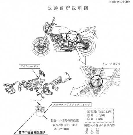 Honda Recall 29.232 Unit because magnetic starter in Japan