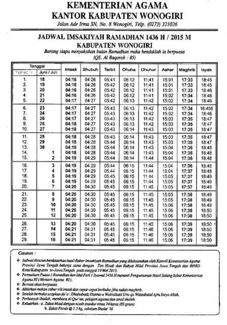 jadwal imsakiyah Kabupaten wonogiri 1436 Hujriah