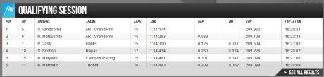 kualifikasi GP2 Austria