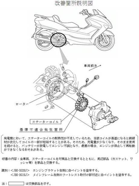 recall yamaha WR250R japan