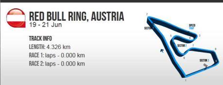 sirkuit GP2 Austria