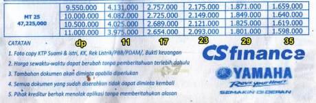 harga yamaha MT-25 di wonogiri tembus Rp.47,225 juta nih skema kreditnya pertamax7.com