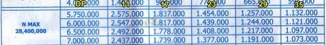 harga yamaha nmax 155 di Jawa Tengah Rp.28,4 juta pertamax7.com