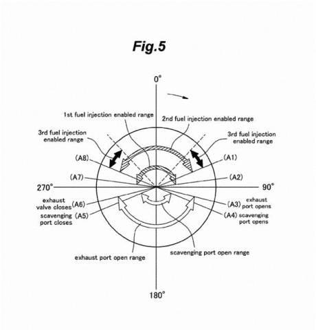 Honda 2T PGM-FI new technolgy patent 01 pertamax7.com