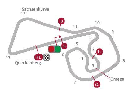 Layout Motogp Sachsenring Jerman 02 Pertamax7.com