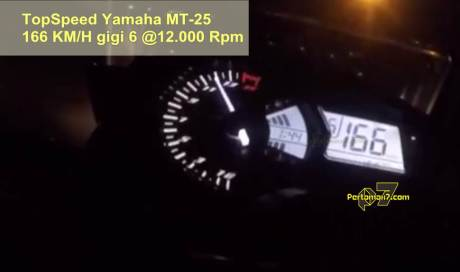 topspeed yamaha MT-25 tembus 166 Km per jam di jalan raya bandung  pertamax7.com
