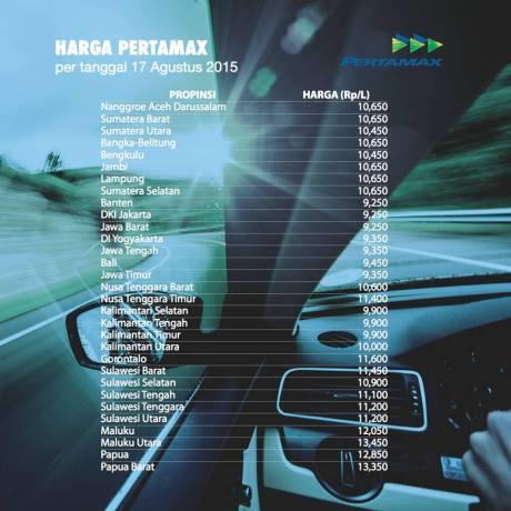 harga pertamax 92 17 agustus 2015 di seluruh indonesia
