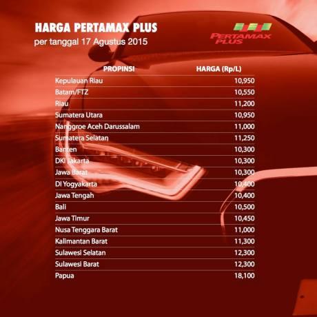 harga pertamax plus 95 17 agustus 2015 di seluruh indonesia