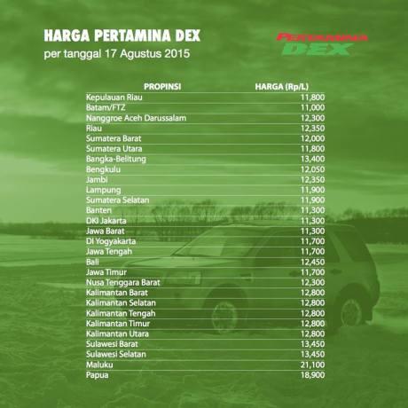 harga pertamina dex solar 17 agustus 2015 di seluruh indonesia .jpg