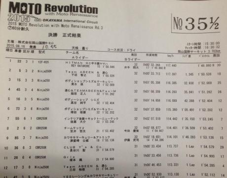 hasil race okayama international kelas ST250
