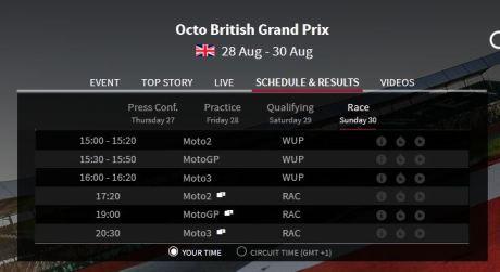 jadwal tayang motogp inggris 2015