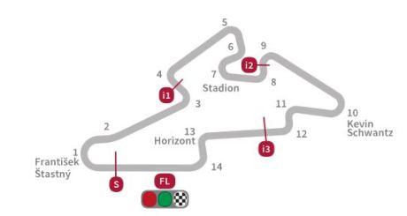 layout sirkuit motogp ceko 2015 pertamax7.com