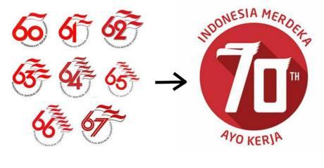 Logo-70-Tahun-Kemerdekaan-Indonesia-Ayo-Kerja pertamax7.com