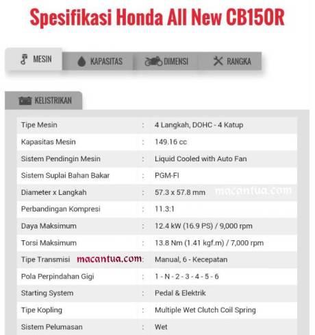 spesifikasi honda CB150R facelift 2015 pertamax7.com