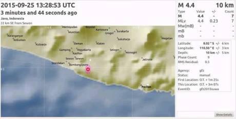 gempa-bumi-yogyakarta-25-september-2015-pertamax7.com-