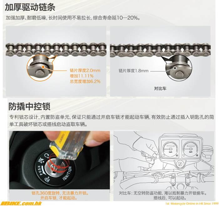 Haojue KA 150 Motor Suzuki Tiongkok ini cocok buat Hadapi Honda Verza 36 pertamax7.com