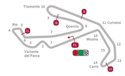 layout sirkuit motogp misano San Marino 2015 pertamax7.com
