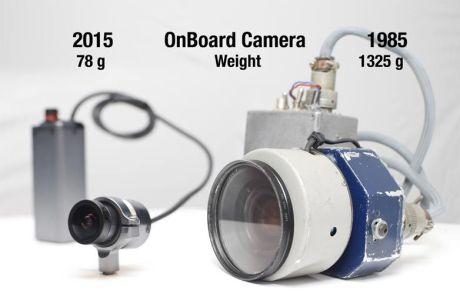 onboard-camera motogp technologi