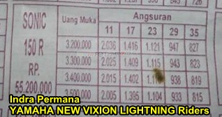 salah ketik harga new honda sonic 150R semahal yamaha R25 bandung pertamax7.com