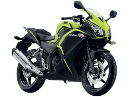Honda CBR300R new colour ijo stabilo pertamax7.com 04 Pertamax7.com