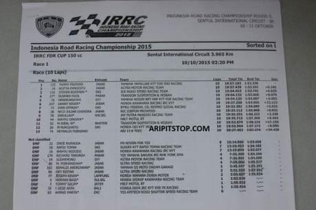 Kejurnas Seri 5 Sentul besar, Yamaha Jupiter MX King Juara 1 Honda CB150R kedua Yamaha R15 ketiga, campur akur 01 pertamax7.com