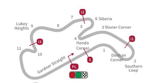 layout sirkuit motogp australia pertamax7.com