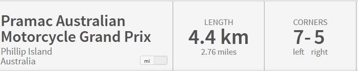 panjang dan tikungan lintasan motogp australia pertamax7.com
