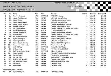 qualifying-arrc-ap250-qatar-2015-pertamax7.com-
