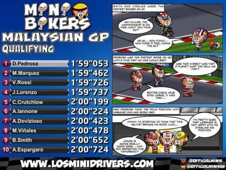 Terlempar dari 3 Besar Karena Rossi, Lorenzo diusir dari Parc fermé 02 pertamax7.com