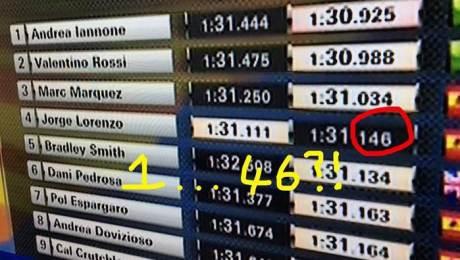 Cocoklogi Laptime Lorenzo 1.31.146, Rossi Juara dunia motogp 2015 [ dagelan ] pertamax7.com