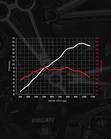 Ducati Xdiavel 2016 05 Pertamax7.com