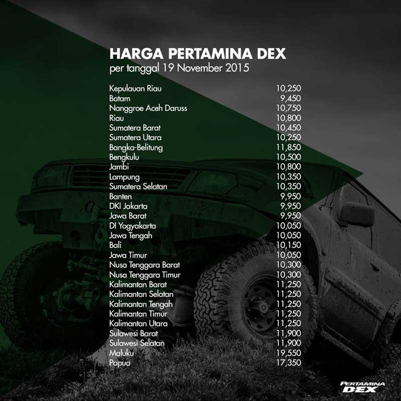 harga pertamina DEX diesel turun per 19 oktober 2015 pertamax7.com
