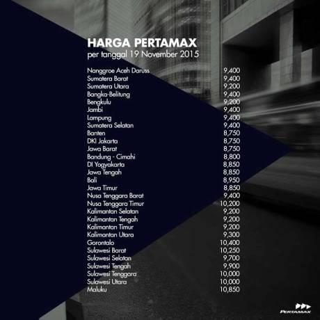 harga pertamina pertamax  ron 92 turun per 19 oktober 2015 pertamax7.com .jpg