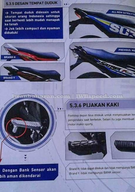 body-dan-jok-all-new-suzuki-satria-F150-injeksi-2016-pertamax7.com-