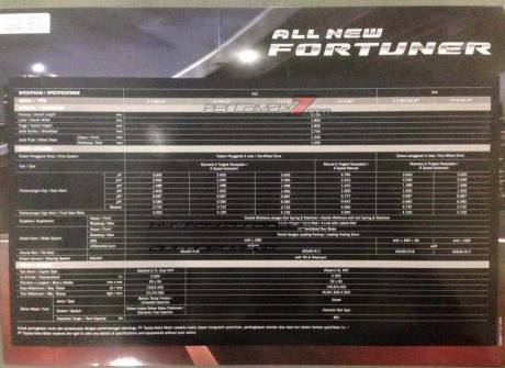 Brosur Toyota All New Fortuner 2016 Bocor Di Internet, Ada 6 Tipe Sudah Bisa Dipesan Booking Fee Rp.10 Juta 05 Pertamax7.com