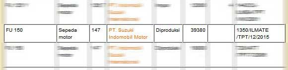 Daftar-TPT-Selesai,-Suzuki-Satria-F-injeksi-2016-siap-diproduksi-39380-unit-pertamax7.com-