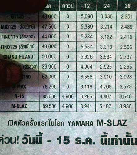 harga-yamaha-M-slaz-MT15-lebih-mahal-dari-yamaha-r15-pertamax7.com-