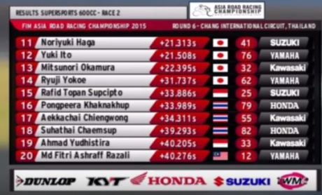hasil race 2 supersport 600 cc final Asia Road racing championship 2015 pertamax7.com row 2