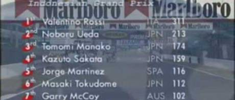 indonesian-gp-1997