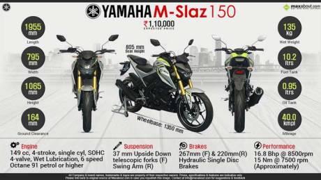 Media-India-Gosipkan-Power-Yamaha-M-Slaz-Tembus-16,8-HP-pertamax7.com-