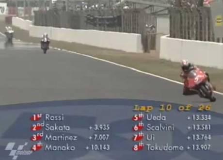rossi grand prix indonesia 1997 pertamax7.com